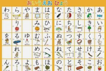 Ba chiêu đơn giản để học thuộc bảng chữ cái tiếng Nhật nhanh nhất