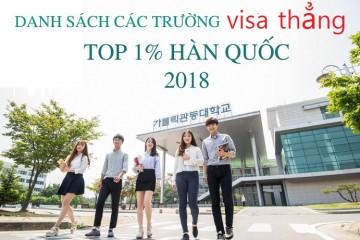 Visa thẳng là gì? Trường Đại học top 1% tại Hàn Quốc