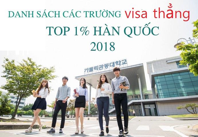 visa-thang-la-gi-truong-dai-hoc-top-1-tai-han-quoc