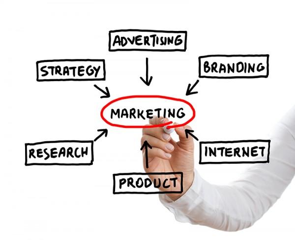 Du học ngành Marketing tại Nhật Bản